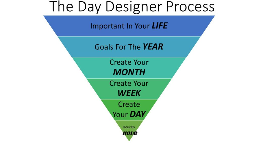 The Day Designer Planner