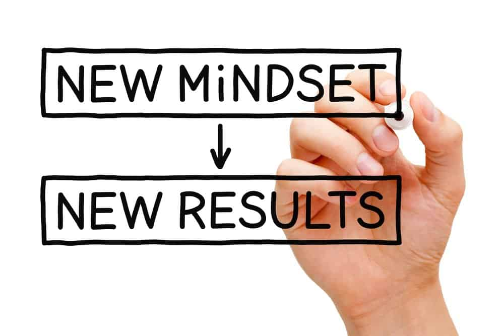 Black writiing that says new mindset, new results